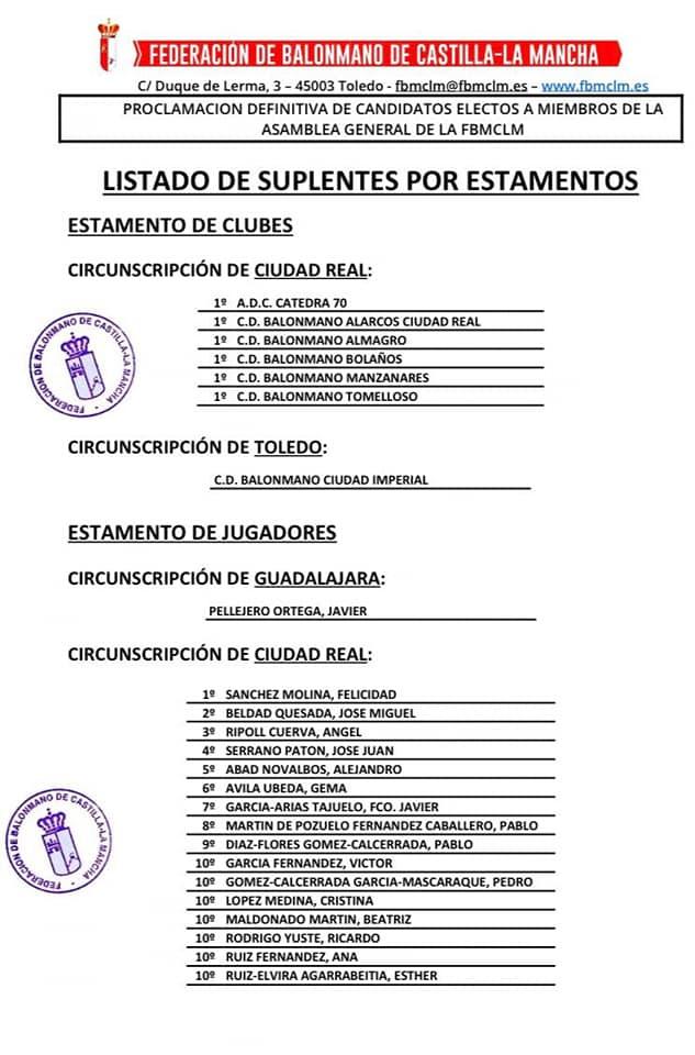 asamblea balonmano federacion clm 5 - SMD BM Quijote Herencia parte de la Asamblea General de la Federacion de Balonmano de Castilla la Mancha