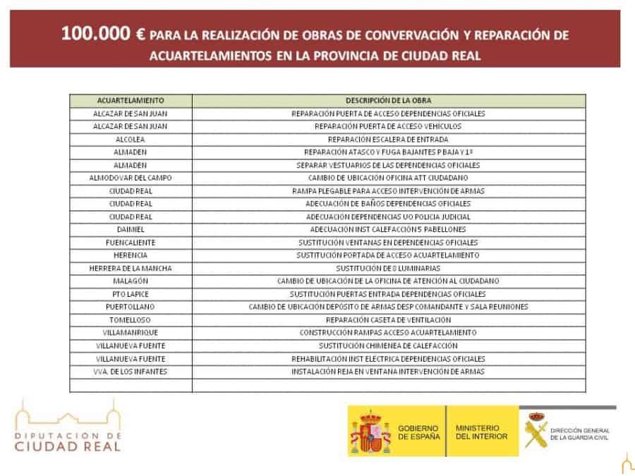 La Diputación de Ciudad Real realizará mejoras en el cuartel de la guardia civil de Herencia 6